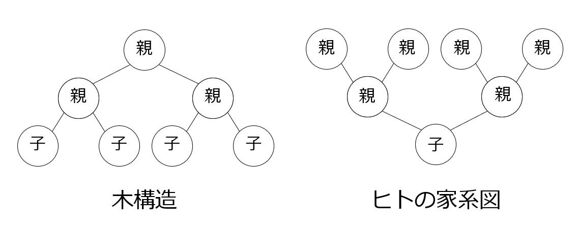 f:id:yuji-tanaak:20200919060551p:plain