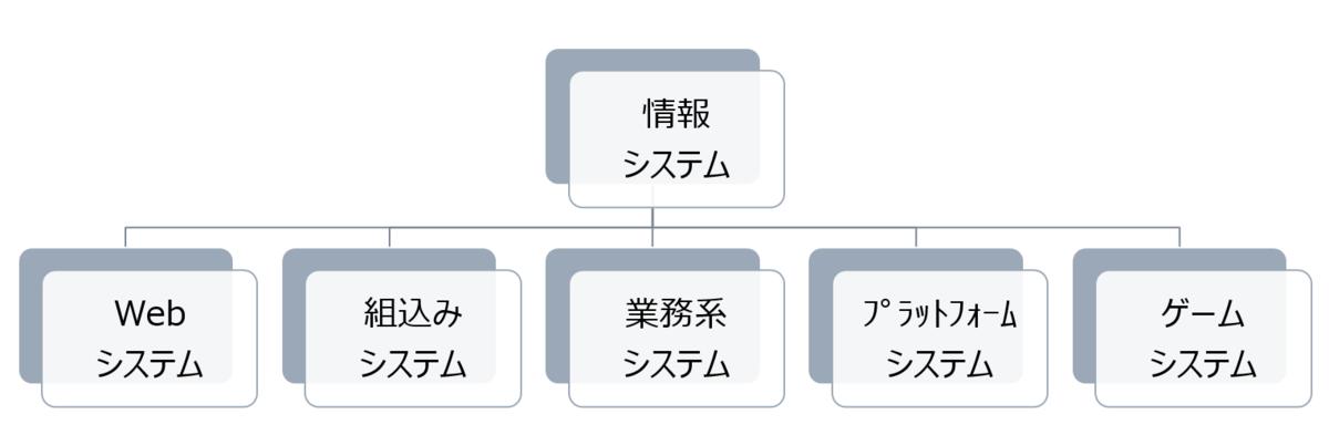 f:id:yuji-tanaak:20210121134724p:plain