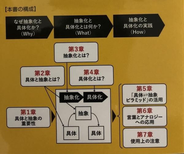 f:id:yuji-tanaak:20210127064825j:plain