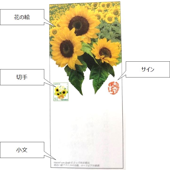 f:id:yuji-tanaak:20210508082859p:plain