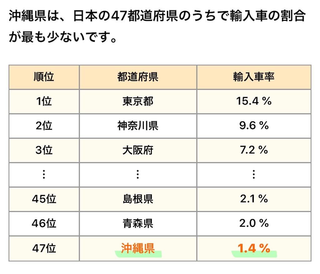 f:id:yuji281355:20181118001740j:image