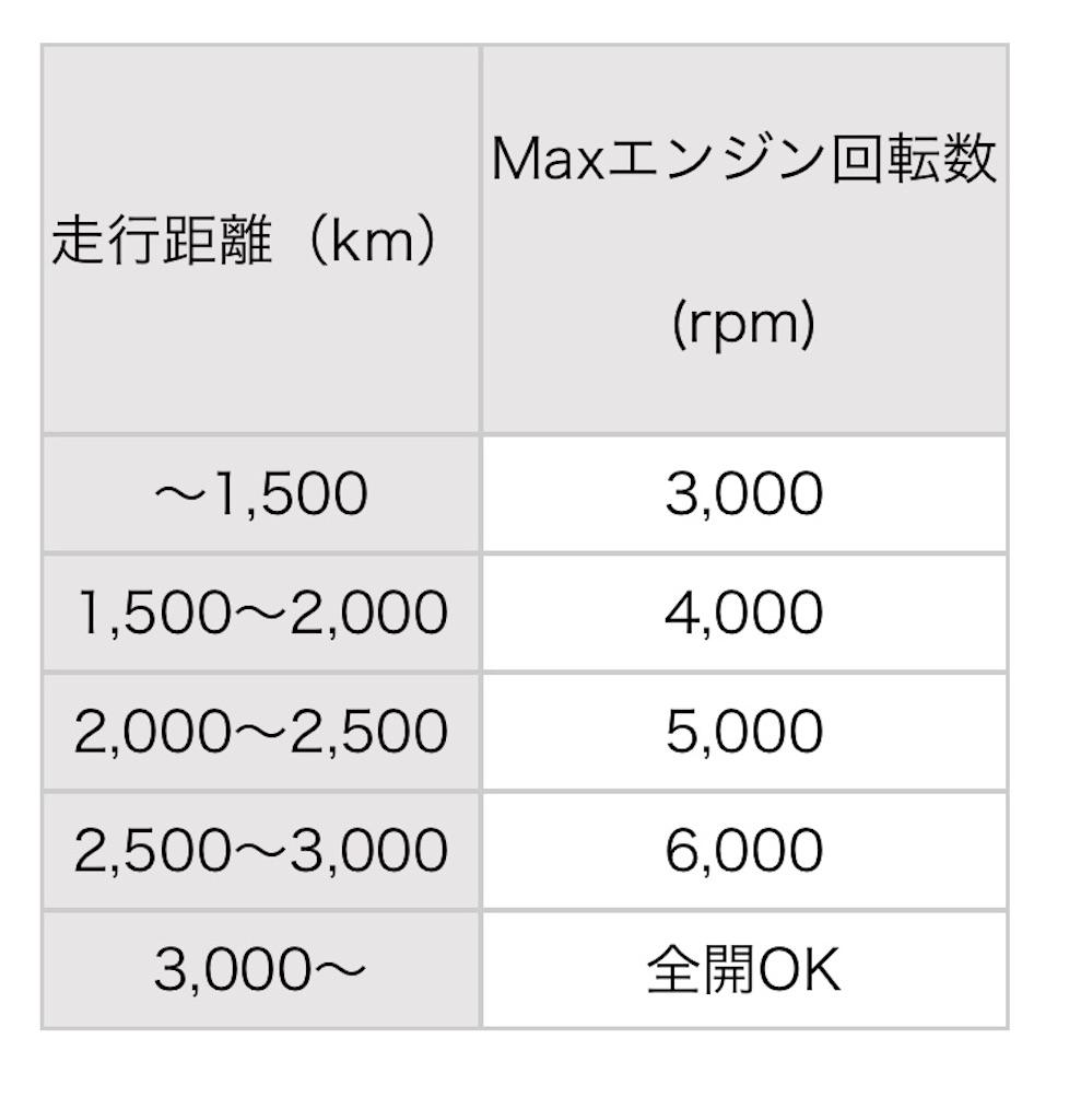 f:id:yuji281355:20190113102915j:image