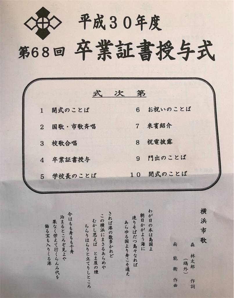 f:id:yuji281355:20190319113013j:image