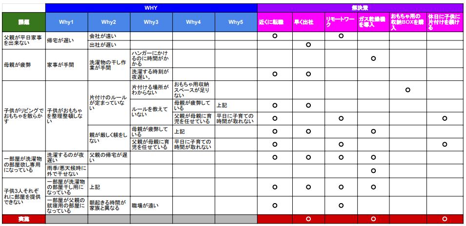 f:id:yuji2yuji:20191023083323p:plain