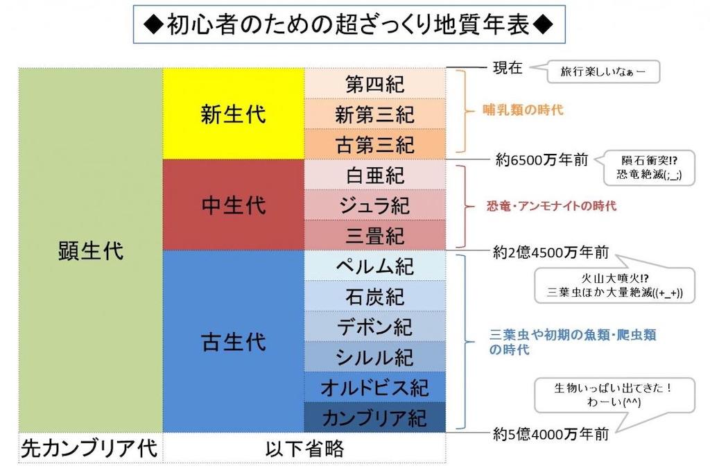 f:id:yuji6733:20190719122340j:image