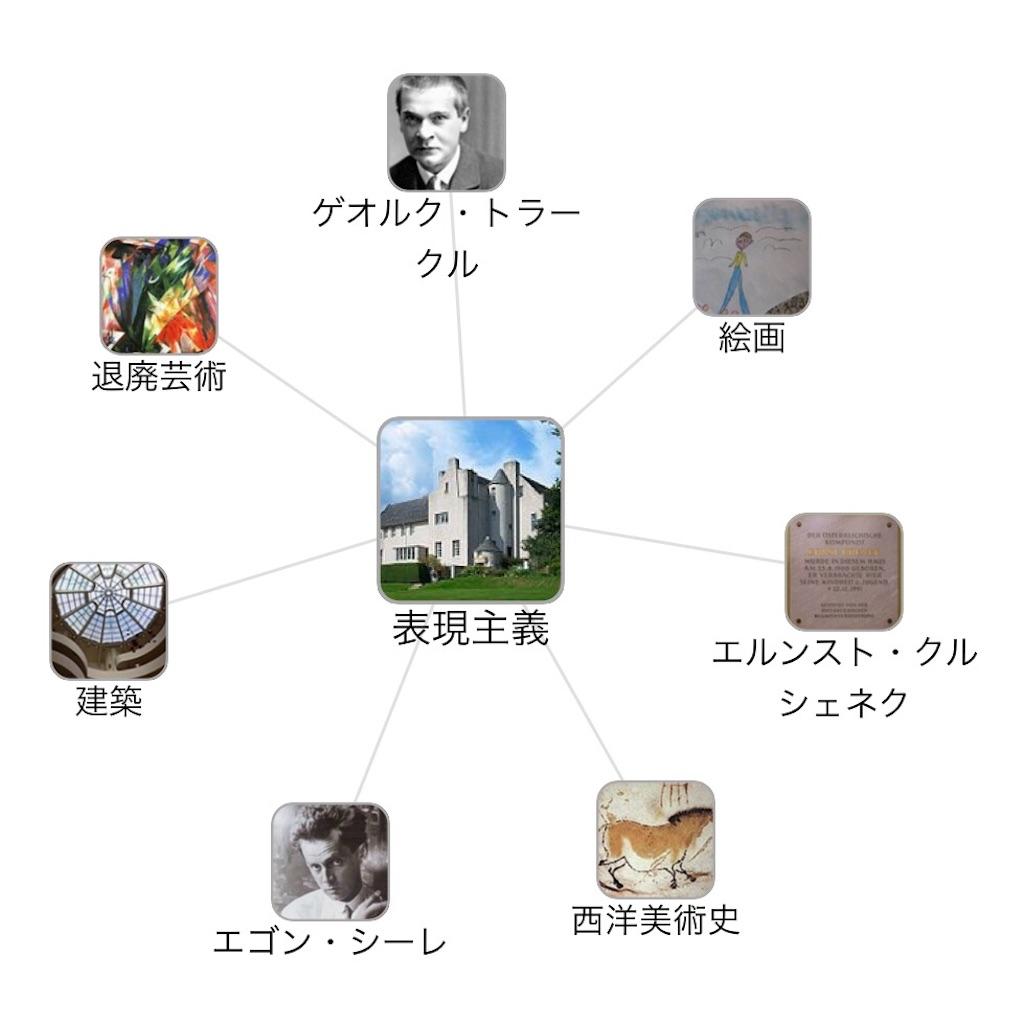 f:id:yuji6733:20191011135531j:image