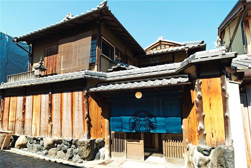 f:id:yuji6733:20200719130107j:image