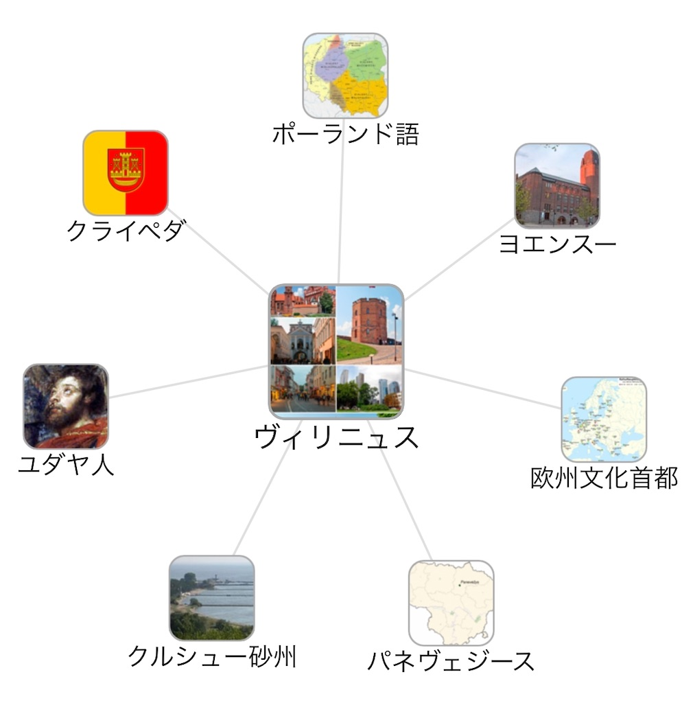 f:id:yuji6733:20201220210125j:image