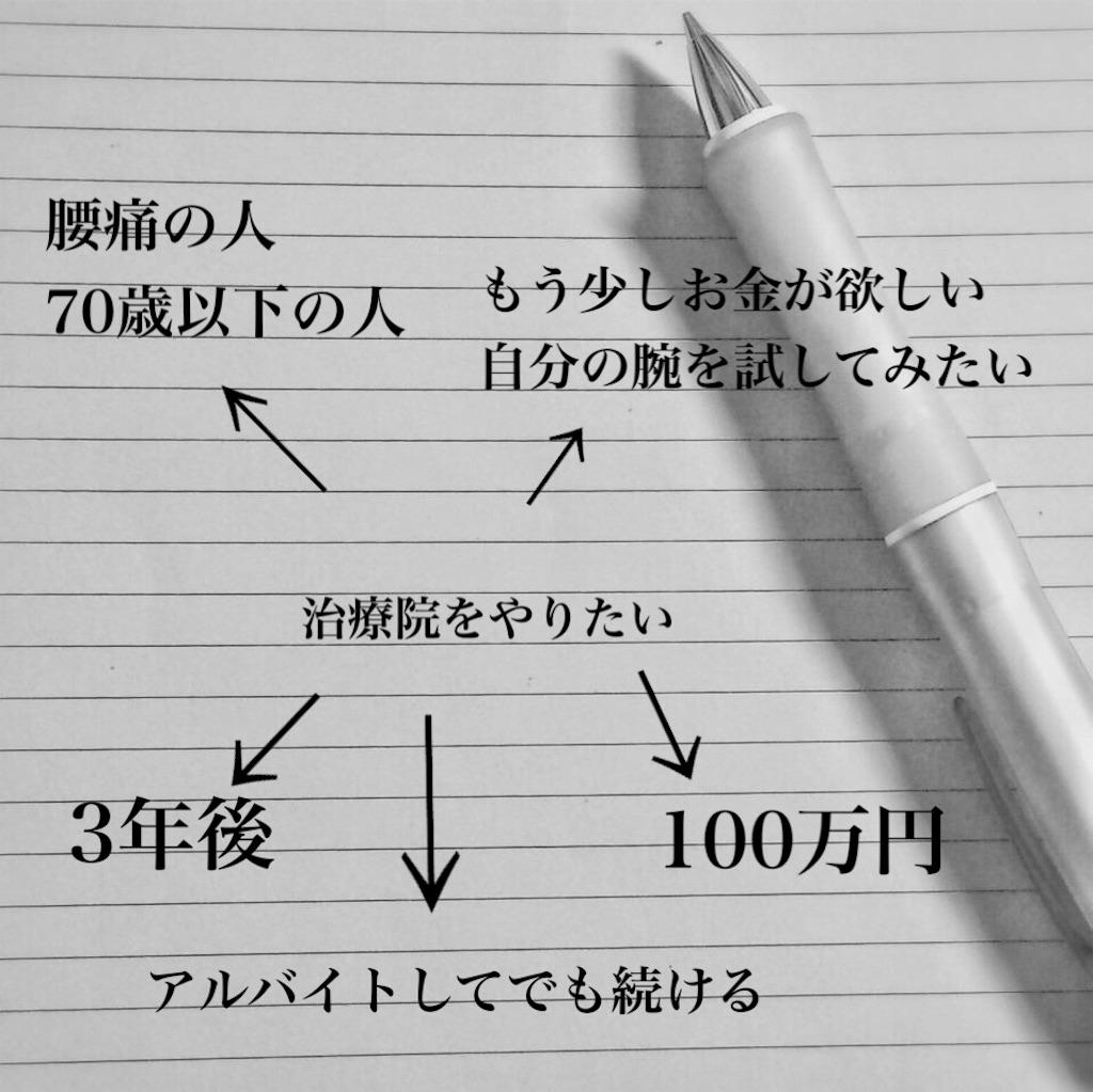 f:id:yujiEsperanza:20170305172121j:image