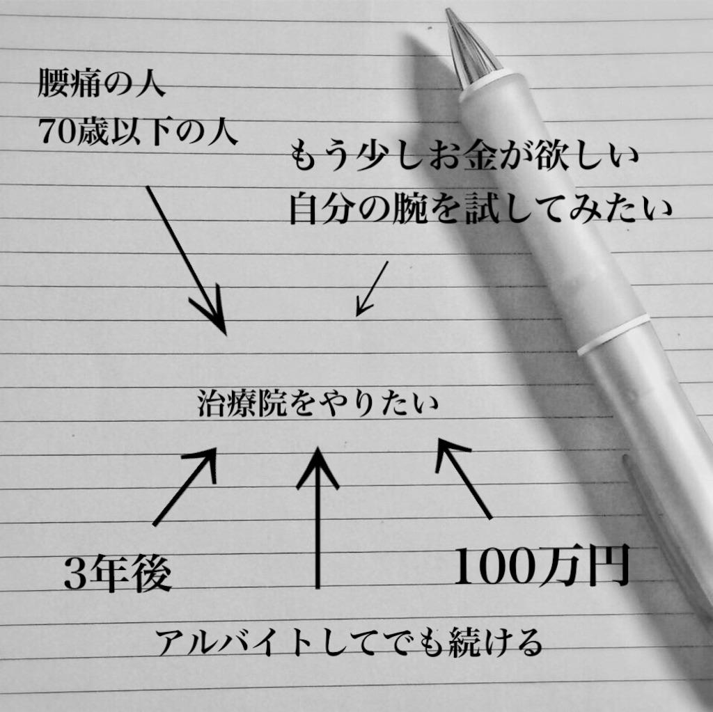 f:id:yujiEsperanza:20170305172133j:image