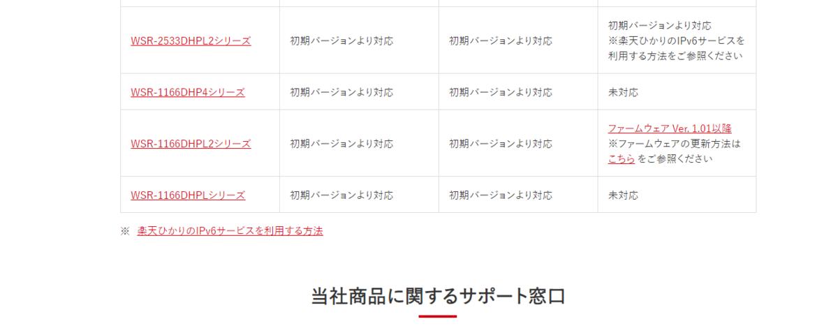 f:id:yujin-life:20201021232615p:plain