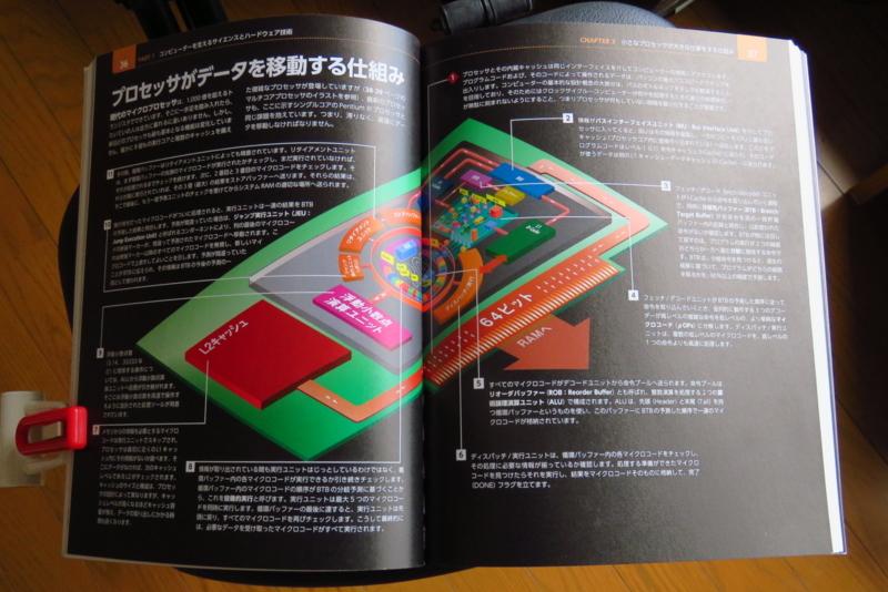 f:id:yujiro-1:20171228055325j:image:w640