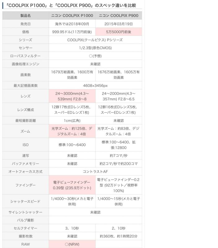 f:id:yujiro-1:20180712055121p:image:w640