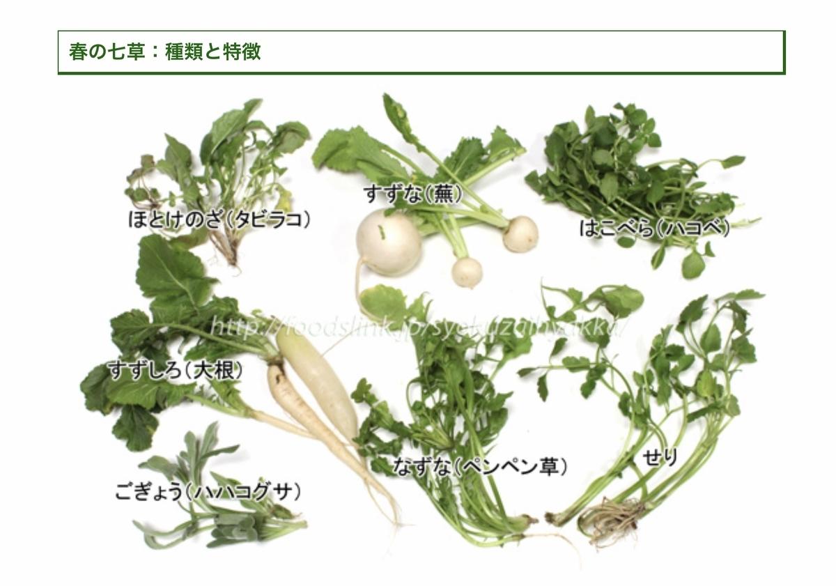 f:id:yujiro-1:20190315054106j:plain