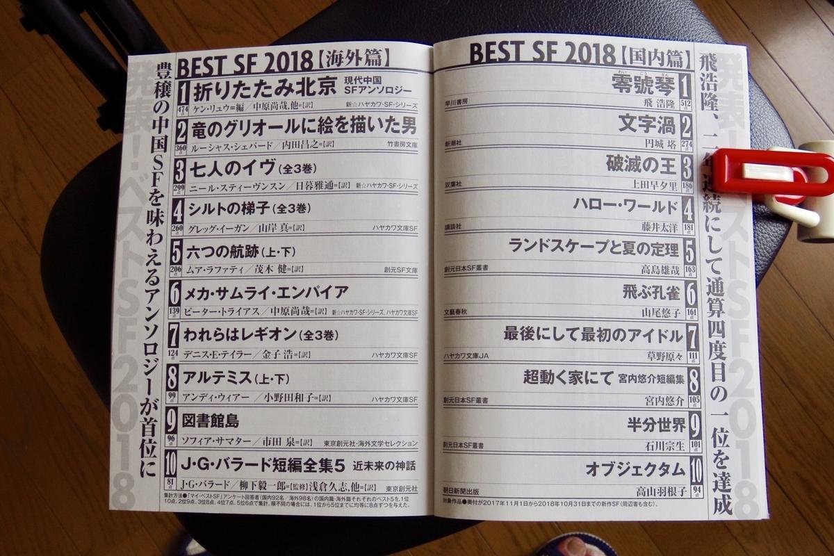 f:id:yujiro-1:20190913051336j:plain