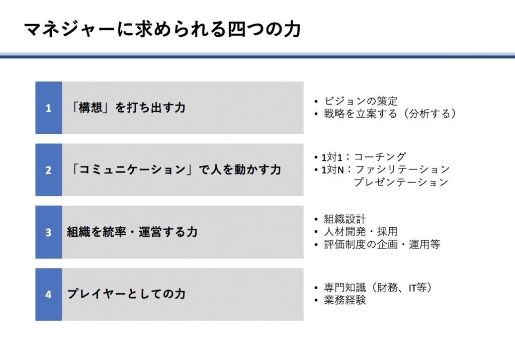 f:id:yujiro-akimoto:20180829104444j:plain