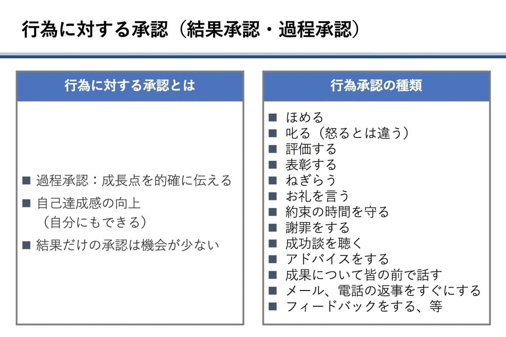 f:id:yujiro-akimoto:20180917095935j:plain