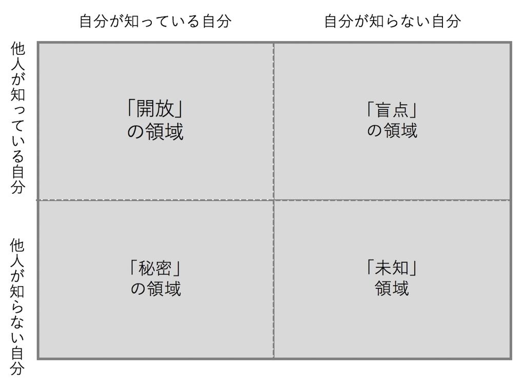 f:id:yujiro-akimoto:20180920085853j:plain