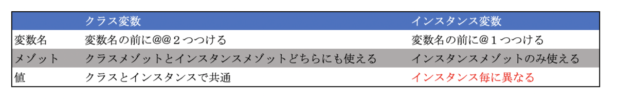 f:id:yujiro0320:20190423112743p:plain