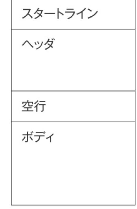 f:id:yujiro0320:20190427225035p:plain