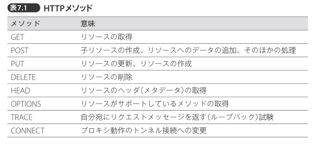 f:id:yujiro0320:20190429231444p:plain