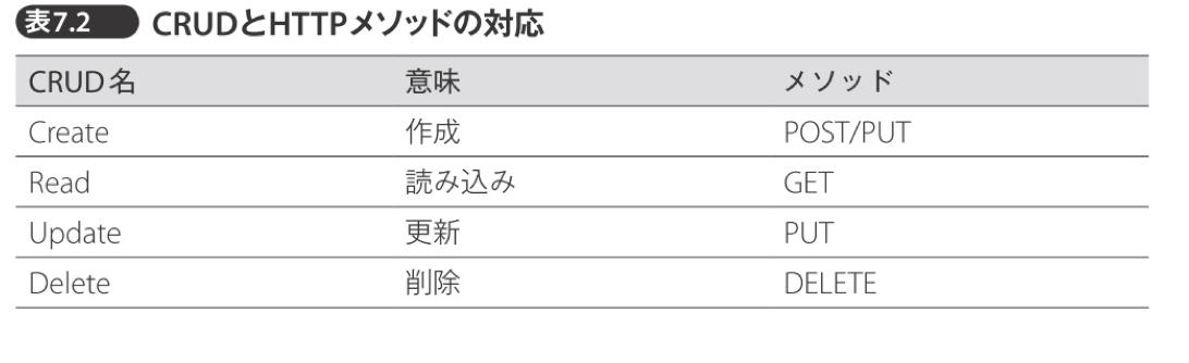 f:id:yujiro0320:20190429231653p:plain