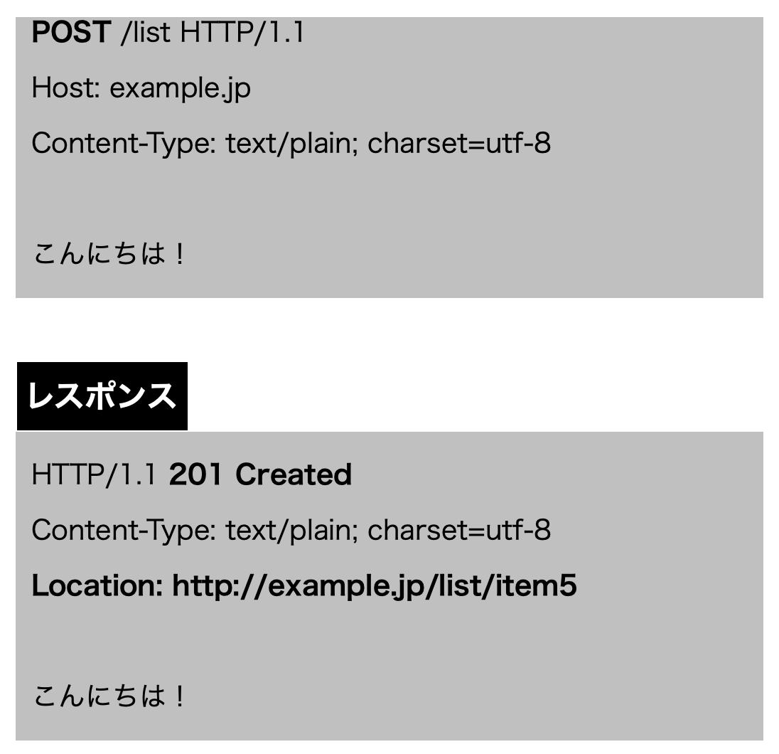 f:id:yujiro0320:20190429232417p:plain