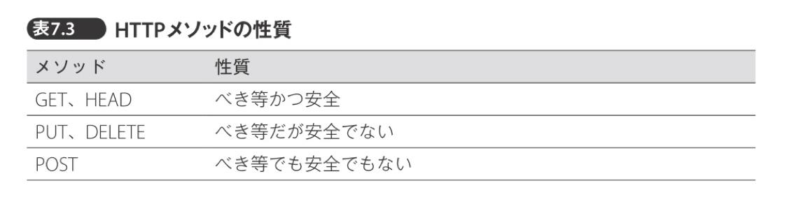 f:id:yujiro0320:20190430113935p:plain