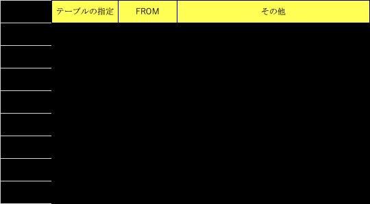 f:id:yujiro0320:20190511172712p:plain