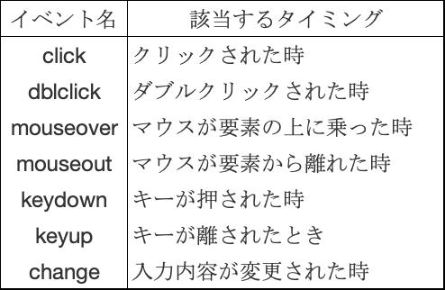 f:id:yujiro0320:20190513135703p:plain