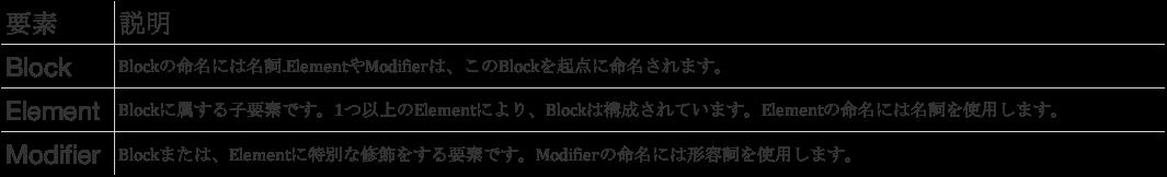 f:id:yujiro0320:20190514143904p:plain