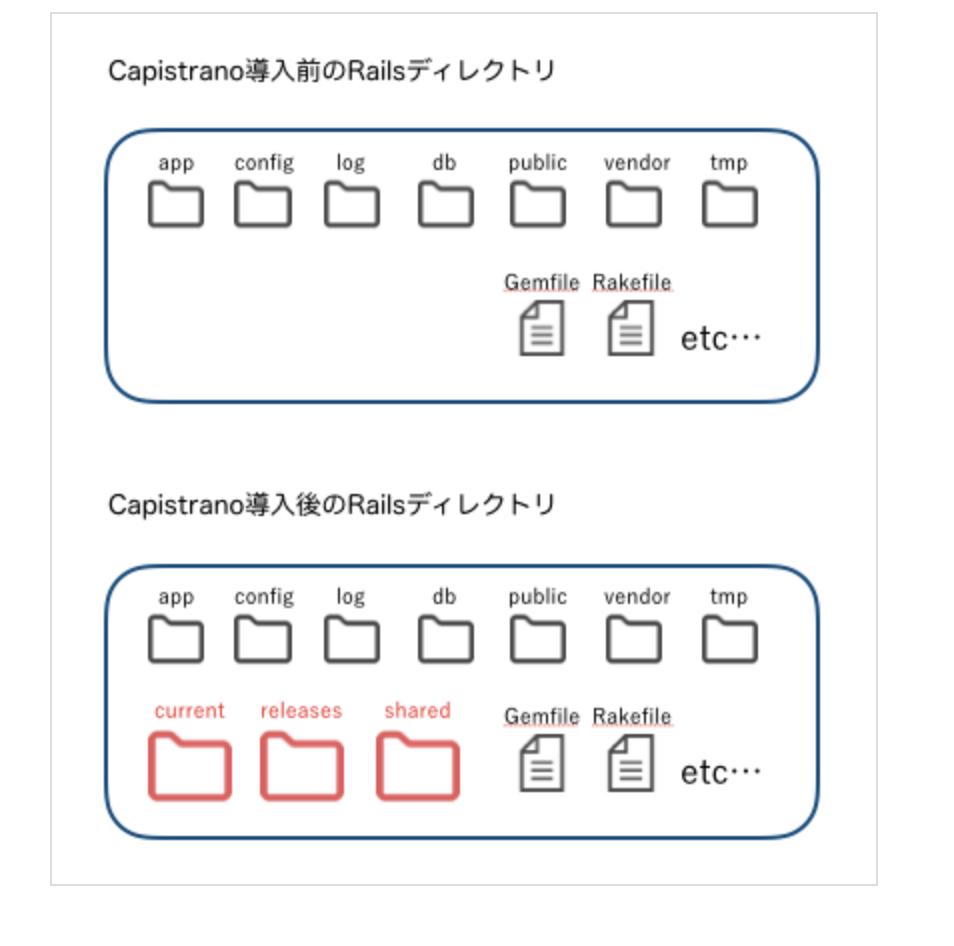 f:id:yujiro0320:20190821163756p:plain