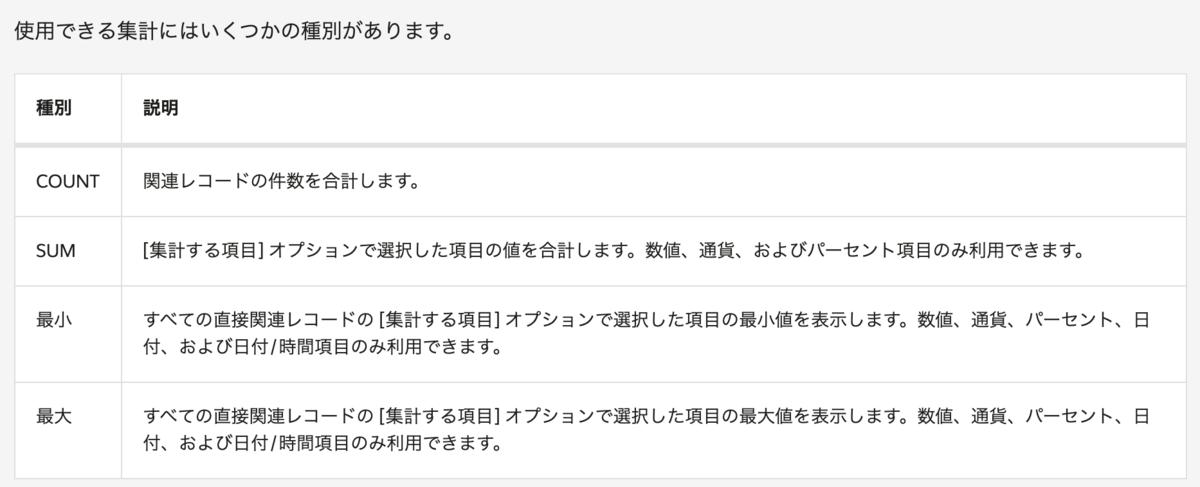 f:id:yujiro0320:20190919174336p:plain