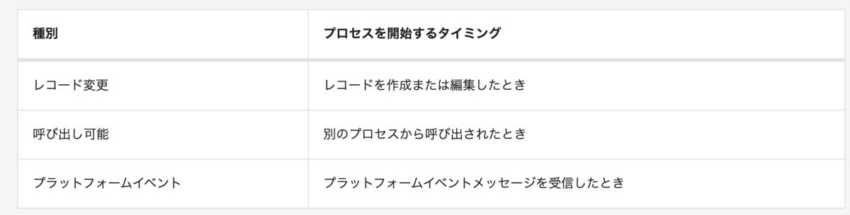 f:id:yujiro0320:20190920165011p:plain