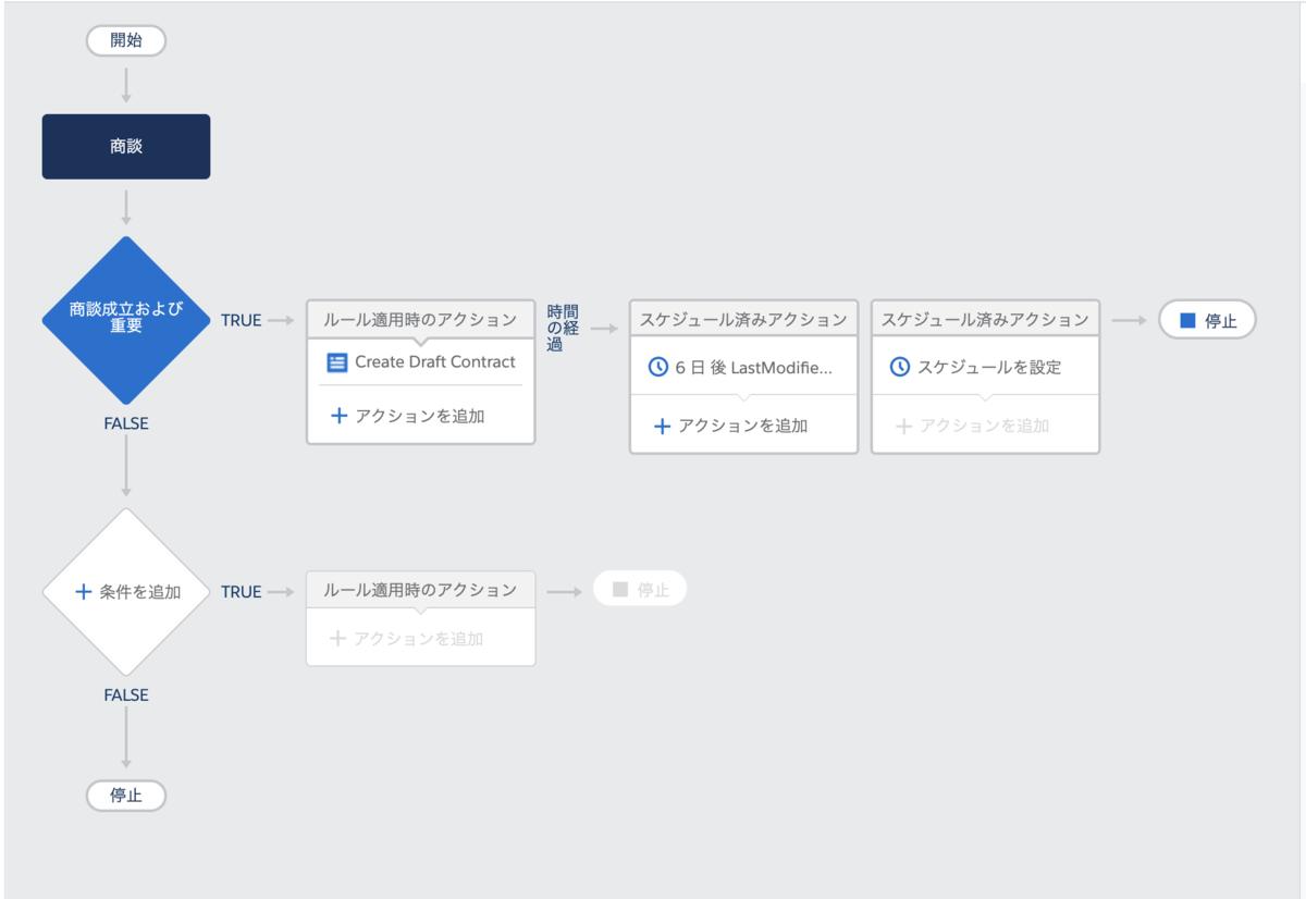 f:id:yujiro0320:20190920172549p:plain