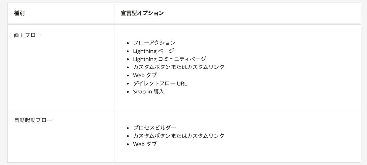 f:id:yujiro0320:20191003164242p:plain