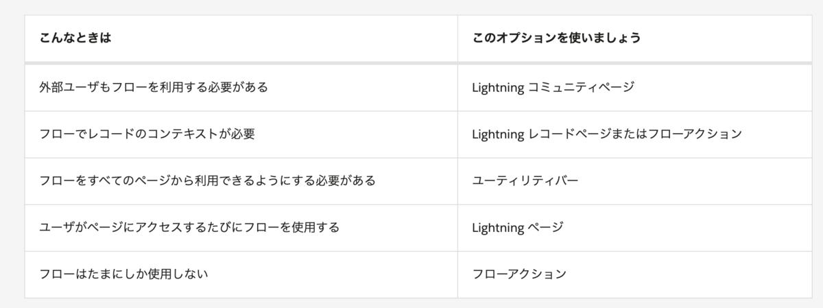 f:id:yujiro0320:20191003164415p:plain