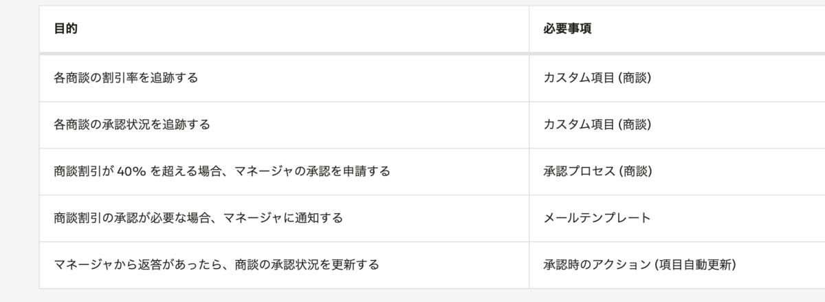 f:id:yujiro0320:20191009171251p:plain