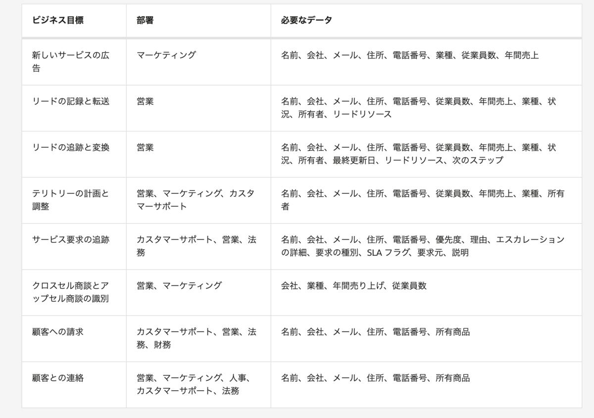 f:id:yujiro0320:20191012185731p:plain