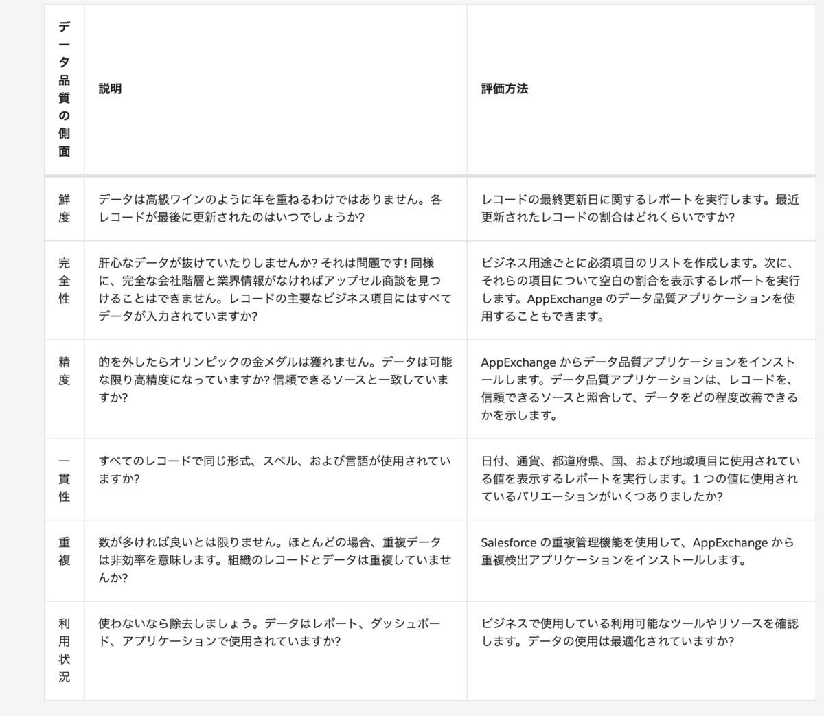 f:id:yujiro0320:20191012185856p:plain