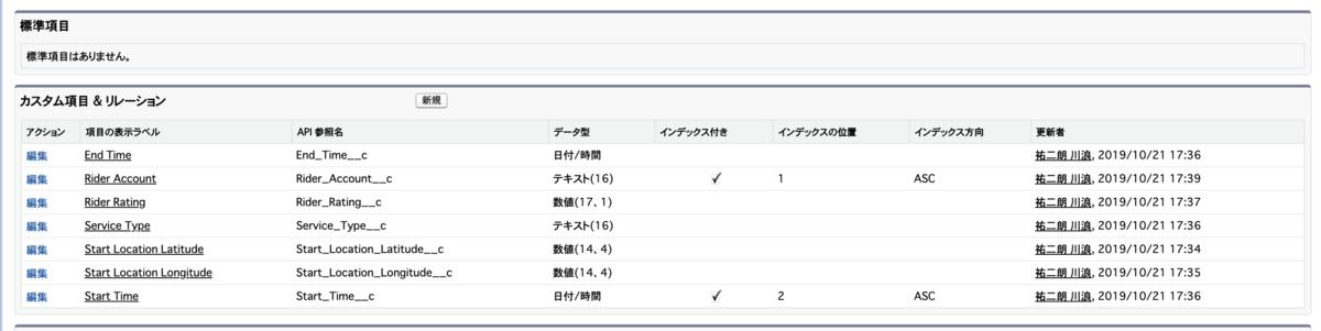 f:id:yujiro0320:20191021174734p:plain