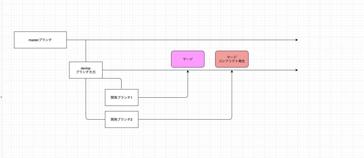 f:id:yujiro0320:20200214164746p:plain