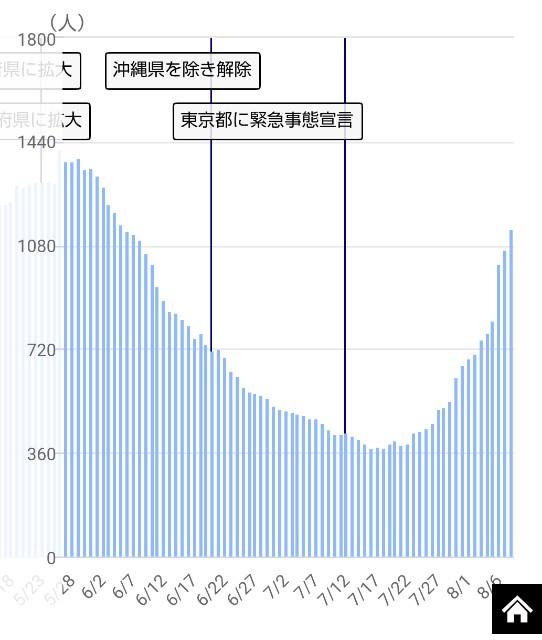 f:id:yujisyuji:20210810002912j:image