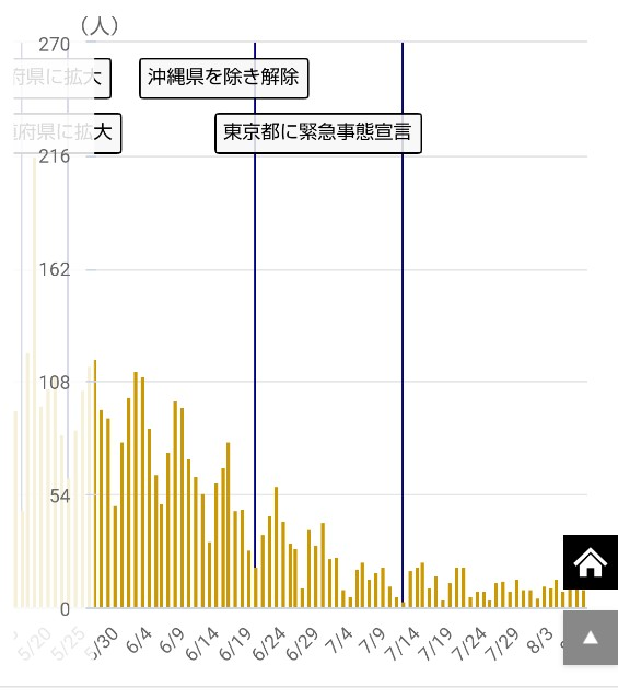 f:id:yujisyuji:20210810003034j:image