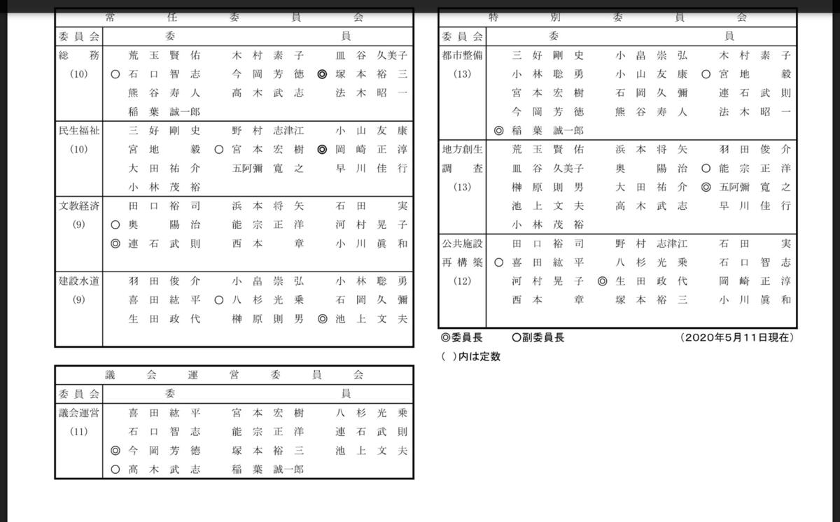 f:id:yujitaguchi:20200512071544p:plain