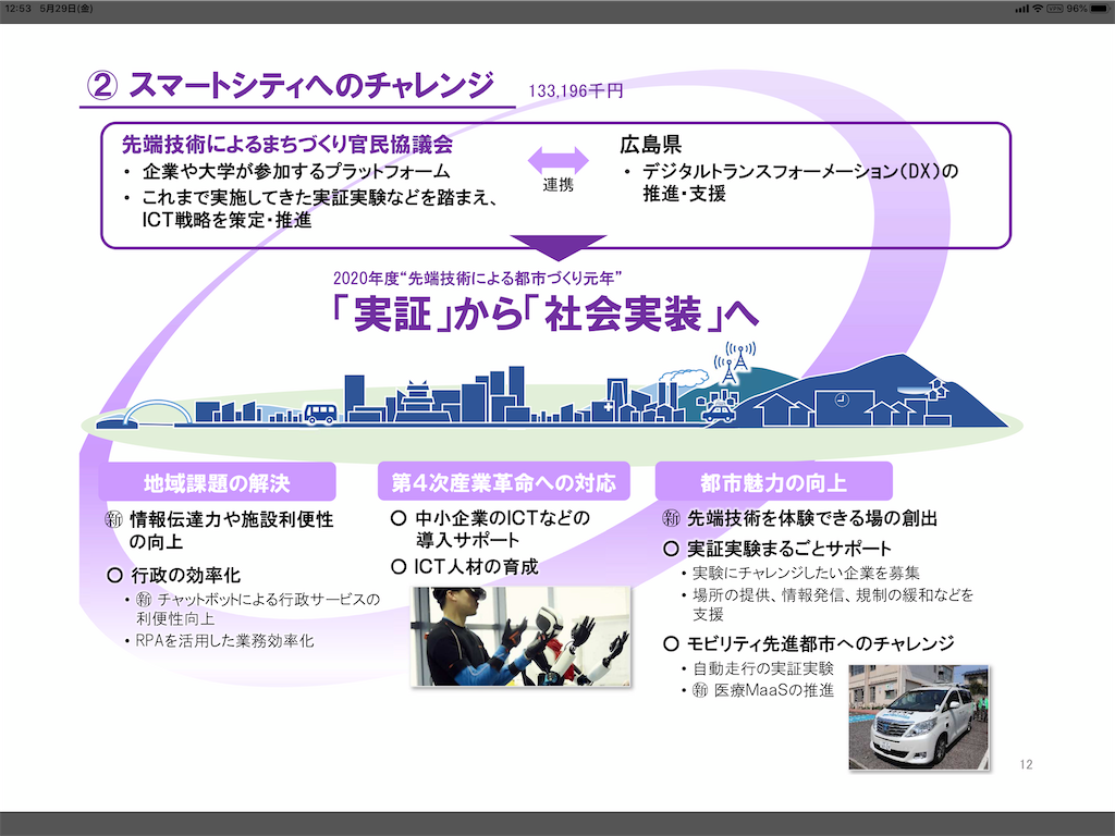 f:id:yujitaguchi:20200530094219p:image