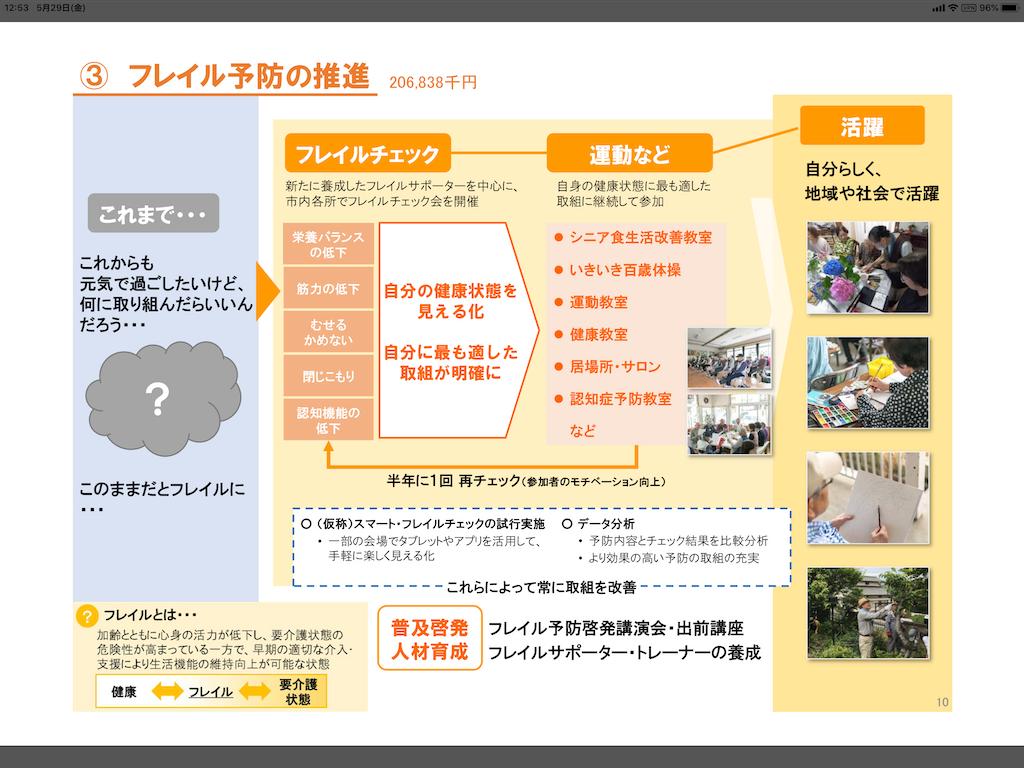 f:id:yujitaguchi:20200530094245p:image