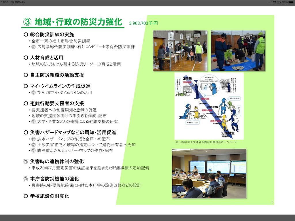 f:id:yujitaguchi:20200530094254p:image