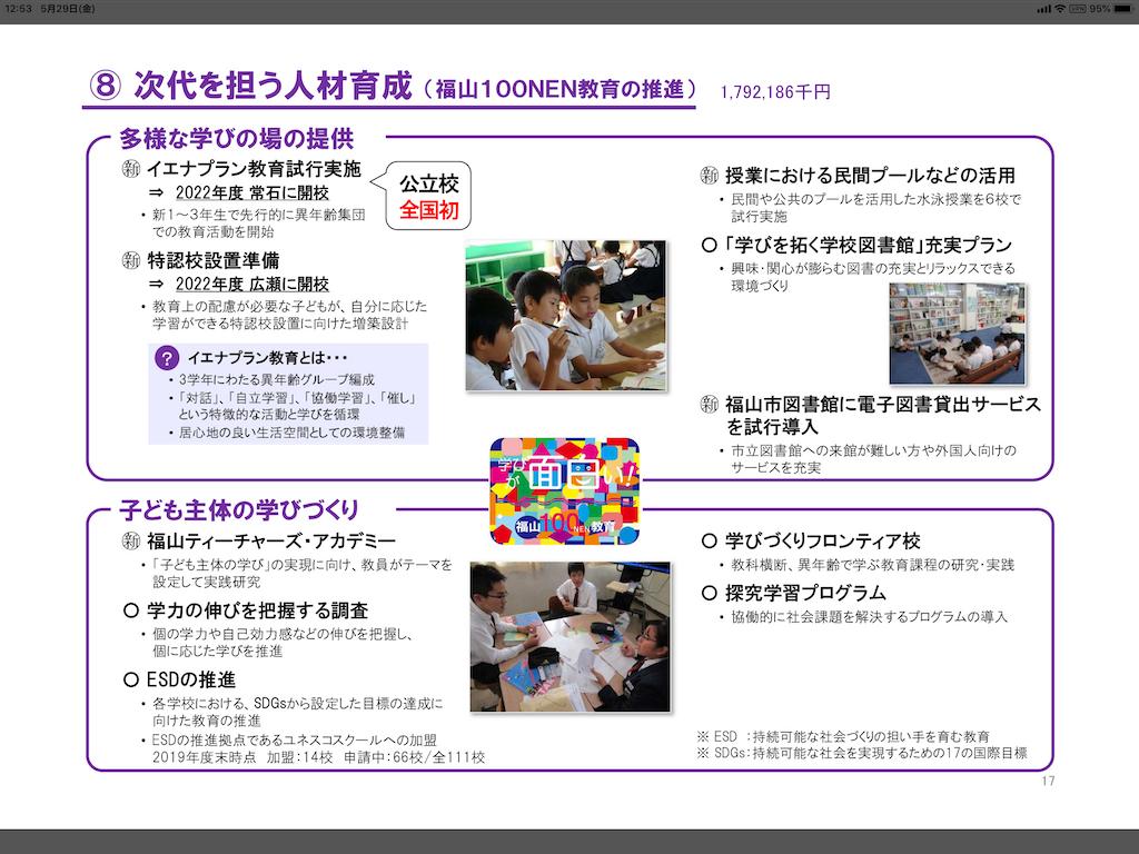 f:id:yujitaguchi:20200530094303p:image