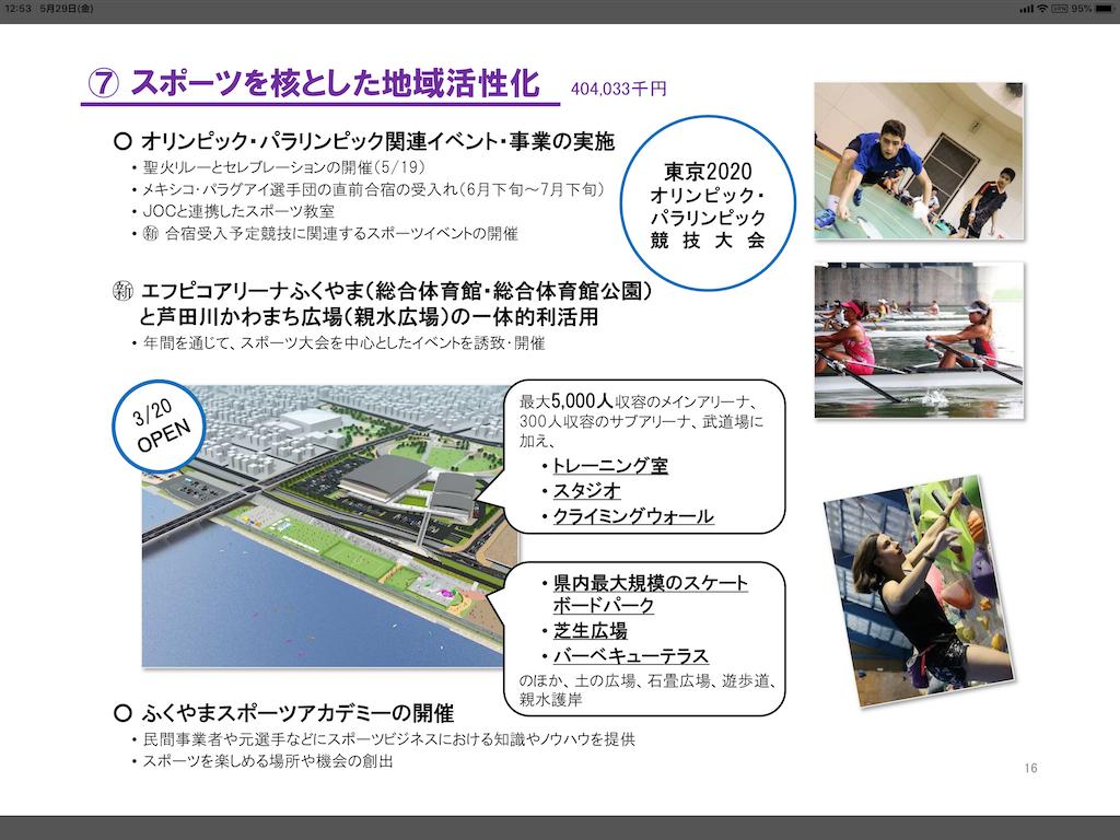 f:id:yujitaguchi:20200530094310p:image